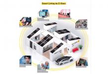 Smart, sicher, vernetzt: E-Handwerke auf der Light+Building 2018