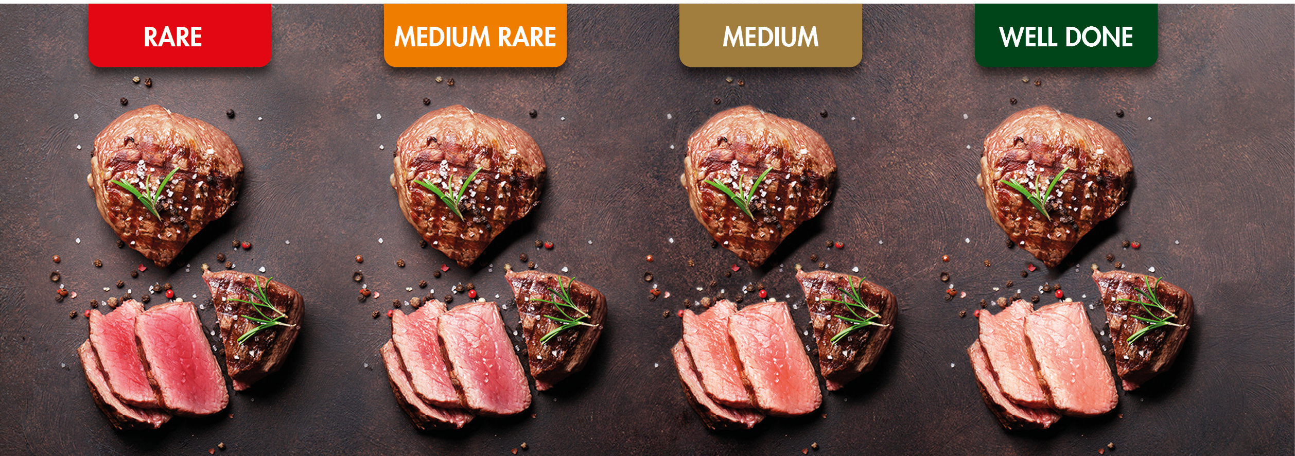 Gastroback Design BBQ Advanced Smart. Foto: Gastroback