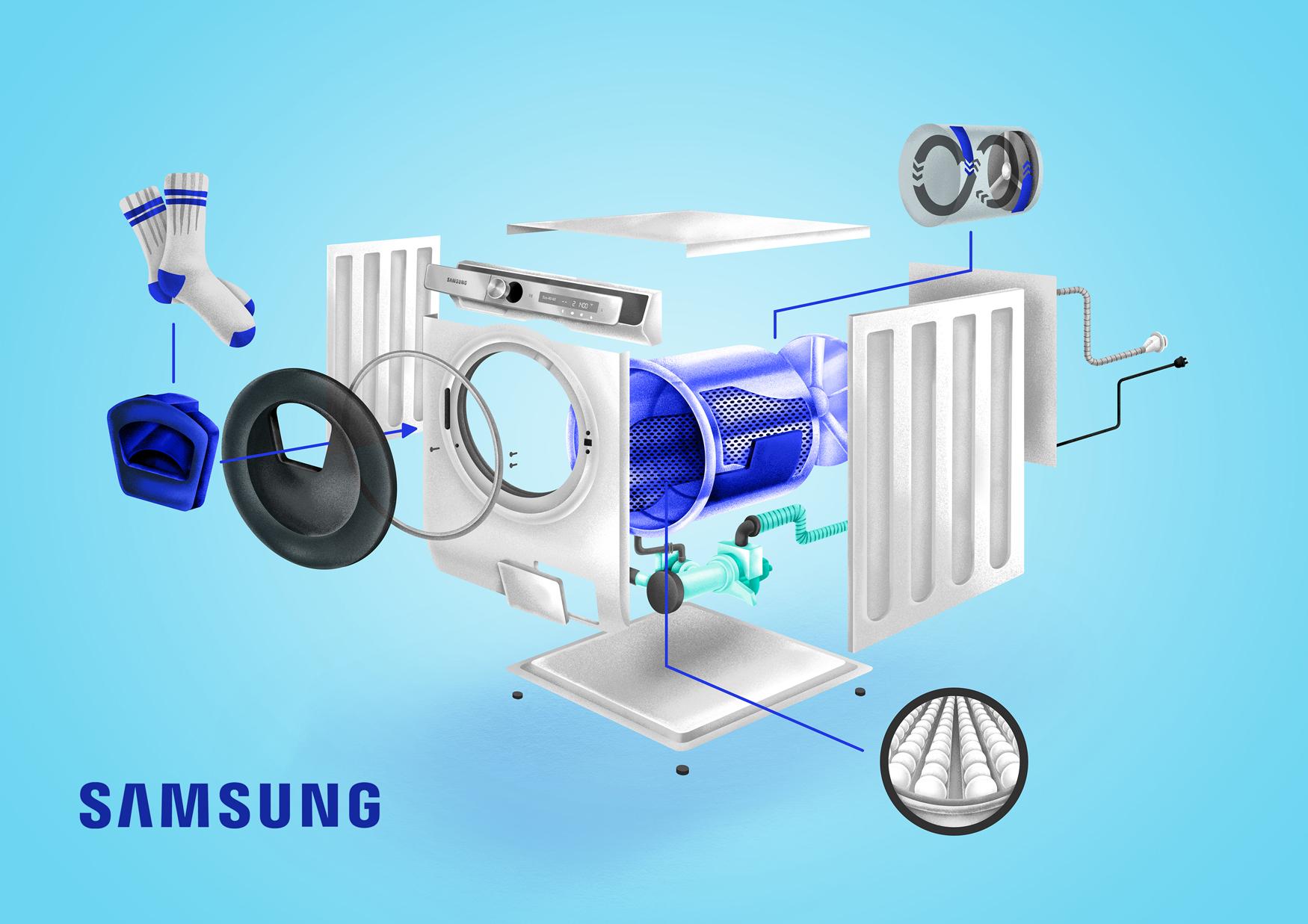 Samsung WW9800 Teile im Schema. Foto: Samsung